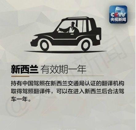 中国驾照在国外能用吗?